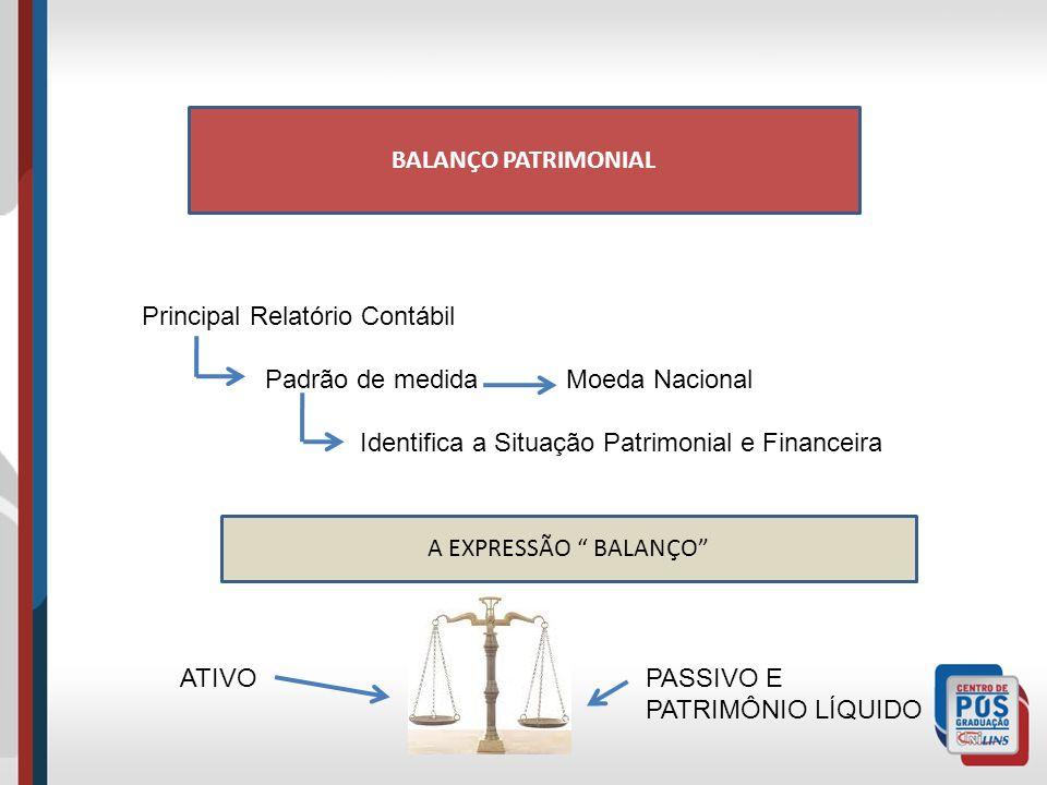 BALANÇO PATRIMONIAL Principal Relatório Contábil. Padrão de medida Moeda Nacional. Identifica a Situação Patrimonial e Financeira.