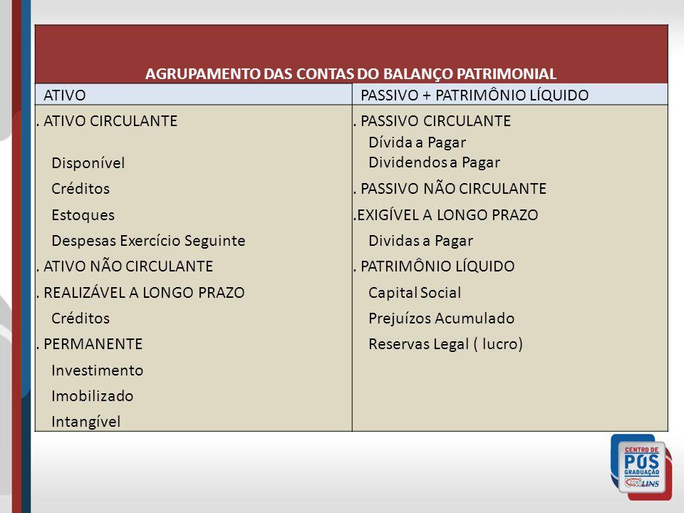 AGRUPAMENTO DAS CONTAS DO BALANÇO PATRIMONIAL