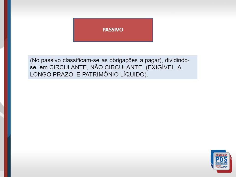 PASSIVO