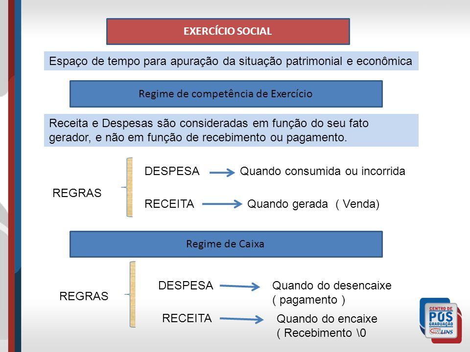 Regime de competência de Exercício