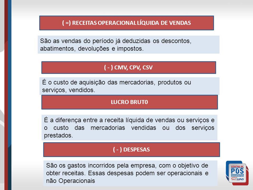 ( =) RECEITAS OPERACIONAL LÍQUIDA DE VENDAS