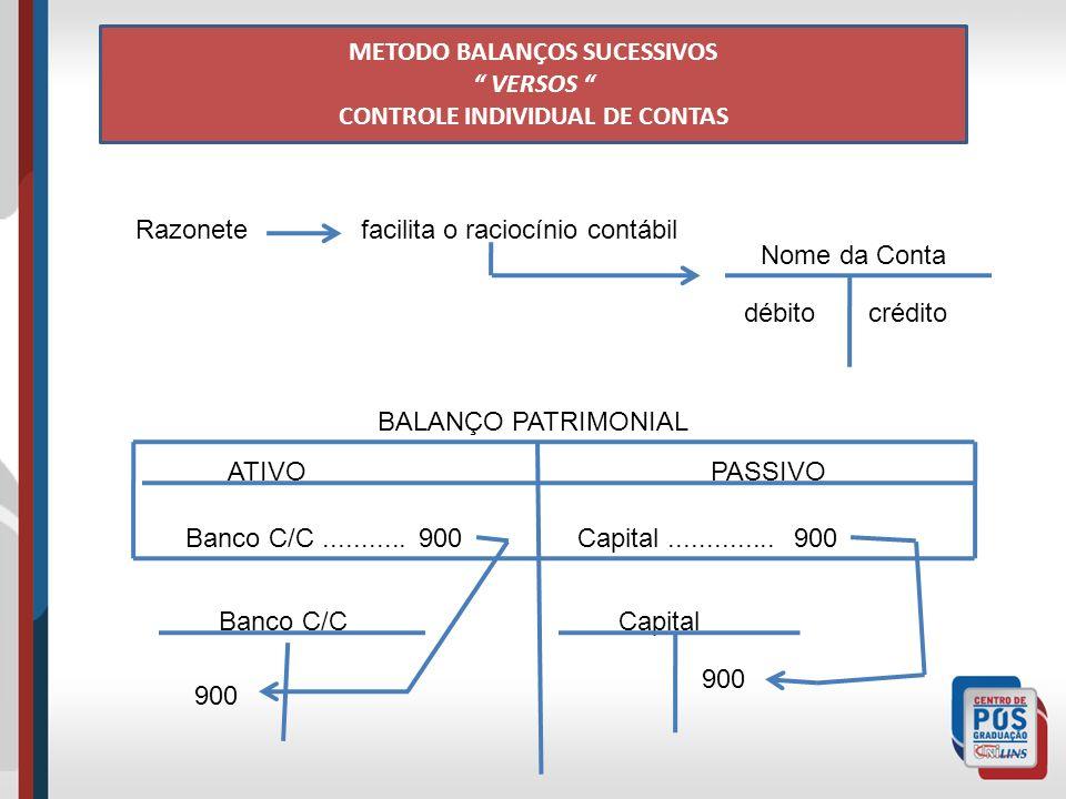 METODO BALANÇOS SUCESSIVOS CONTROLE INDIVIDUAL DE CONTAS