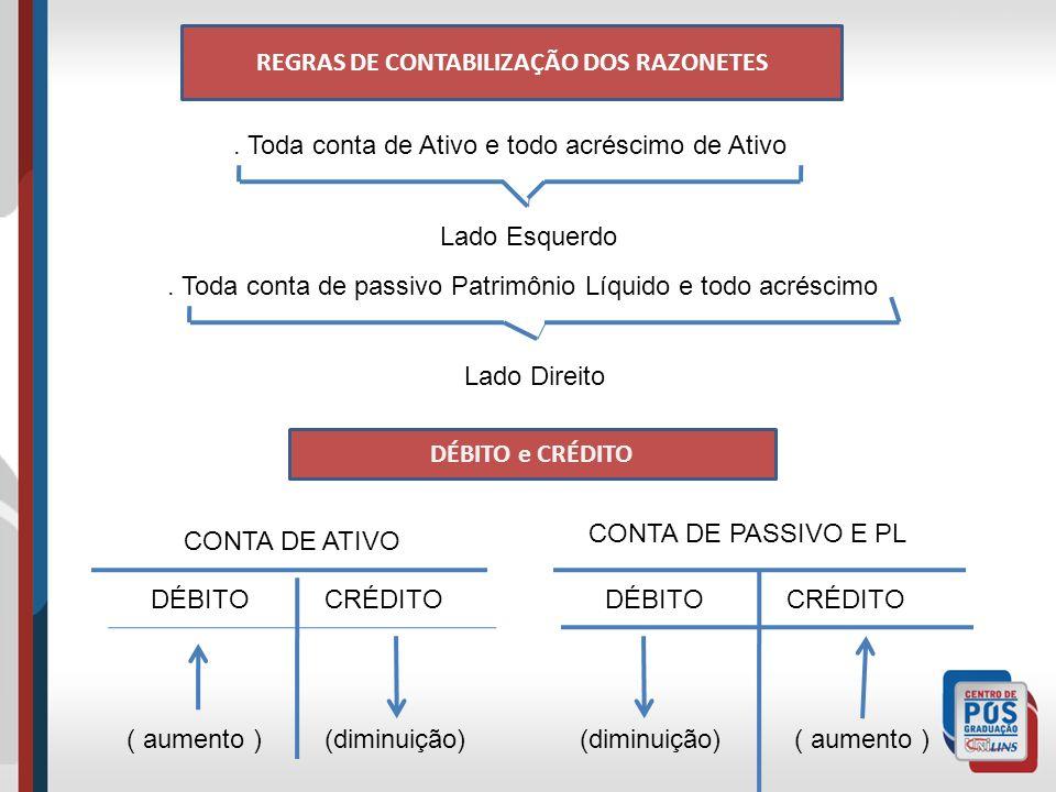 REGRAS DE CONTABILIZAÇÃO DOS RAZONETES