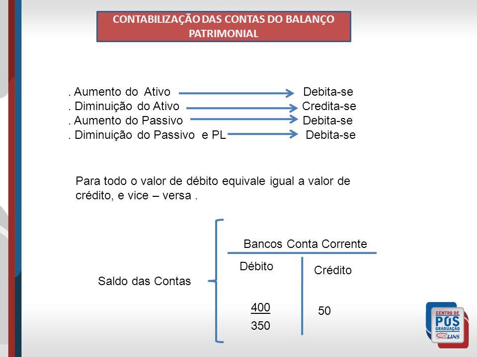 CONTABILIZAÇÃO DAS CONTAS DO BALANÇO PATRIMONIAL
