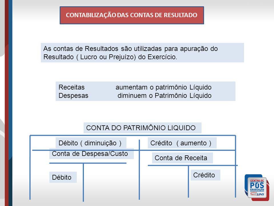 CONTABILIZAÇÃO DAS CONTAS DE RESULTADO
