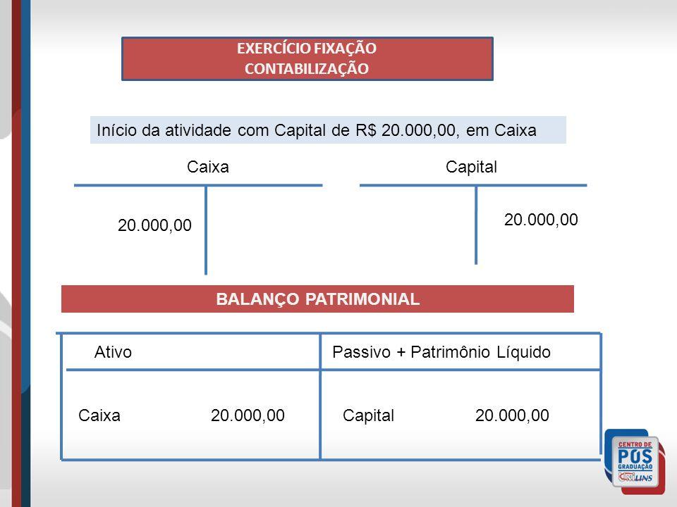 EXERCÍCIO FIXAÇÃO CONTABILIZAÇÃO. Início da atividade com Capital de R$ 20.000,00, em Caixa. Caixa.