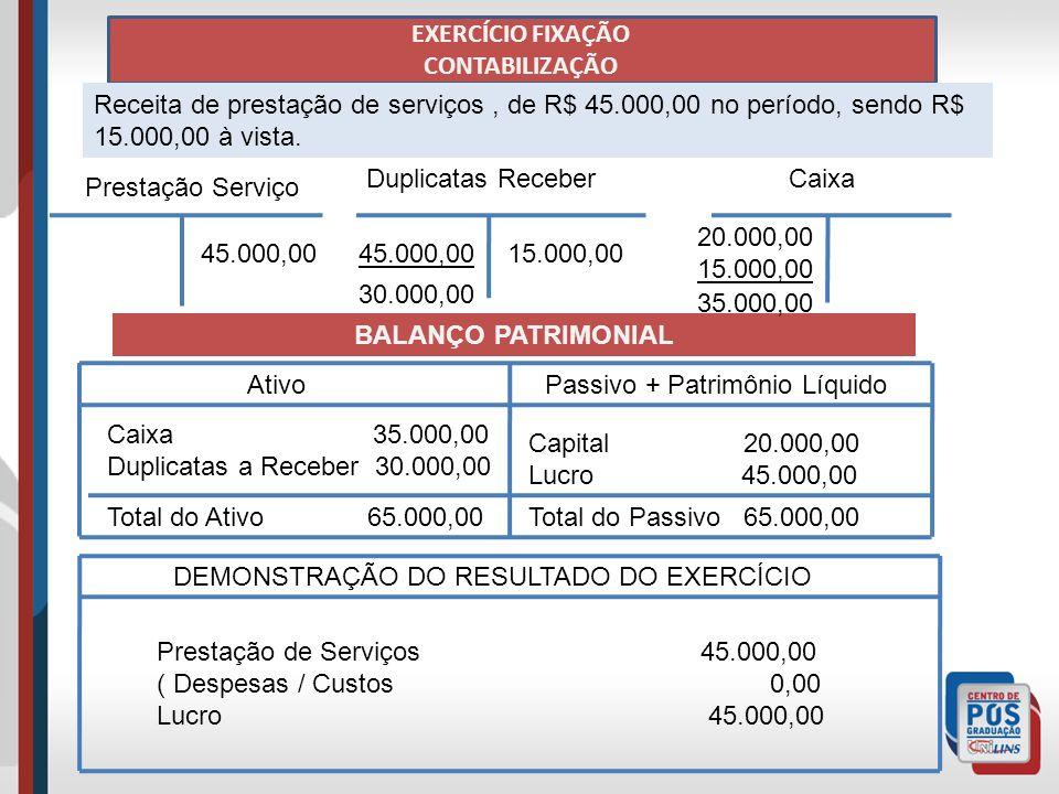 EXERCÍCIO FIXAÇÃO CONTABILIZAÇÃO. Receita de prestação de serviços , de R$ 45.000,00 no período, sendo R$ 15.000,00 à vista.