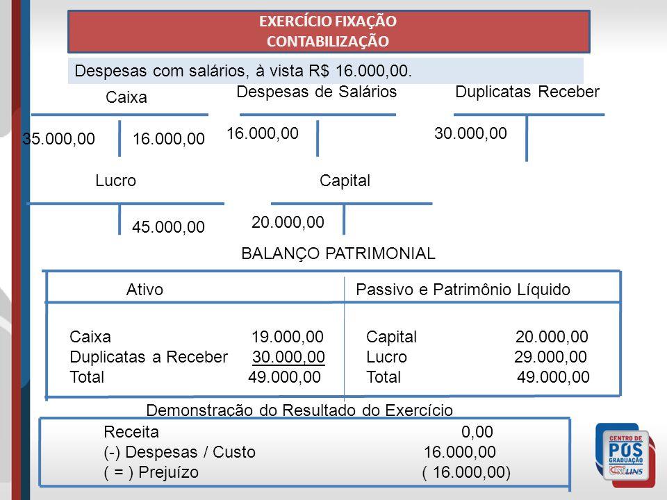 EXERCÍCIO FIXAÇÃO CONTABILIZAÇÃO. Despesas com salários, à vista R$ 16.000,00. Despesas de Salários.