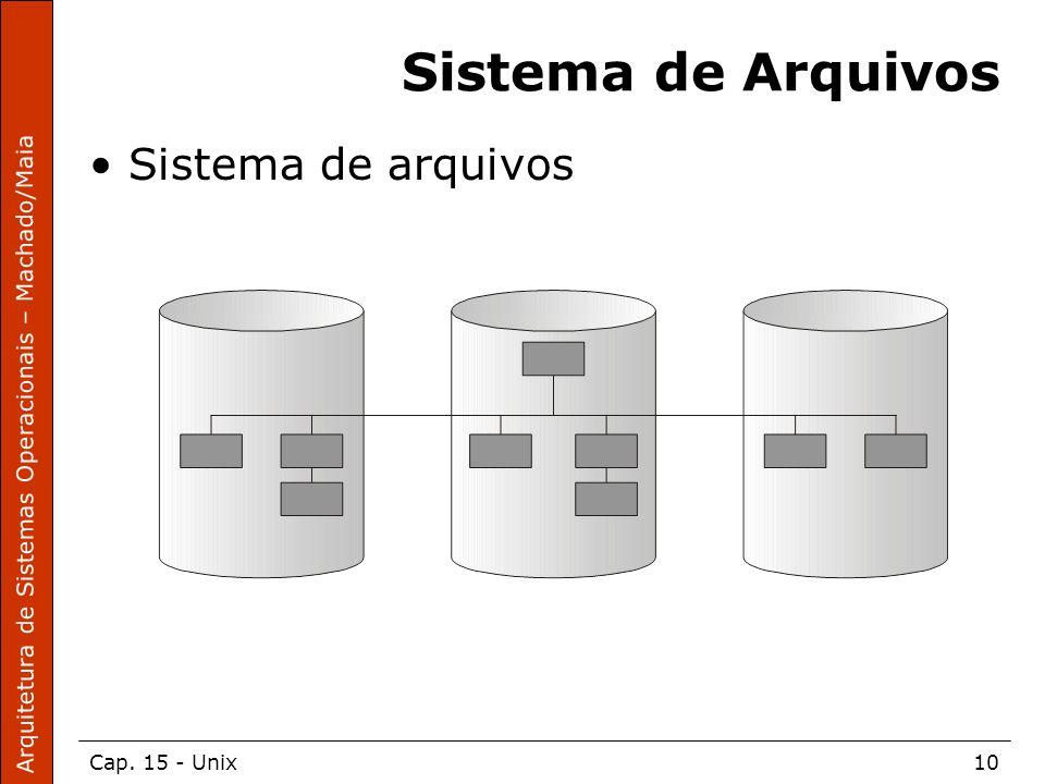 Sistema de Arquivos Sistema de arquivos