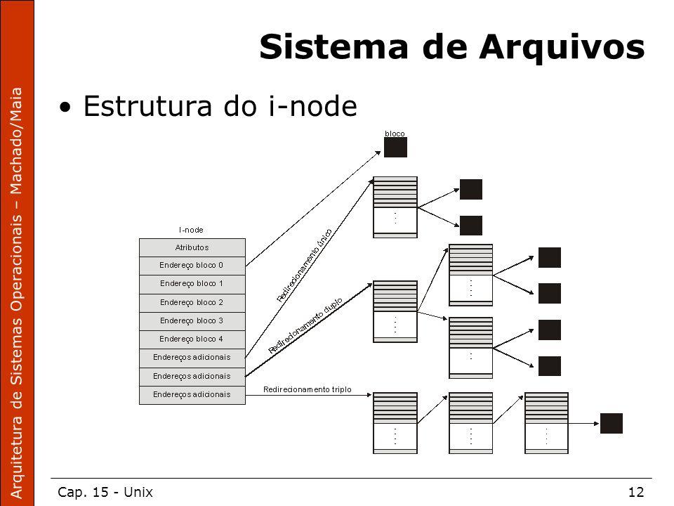 Sistema de Arquivos Estrutura do i-node