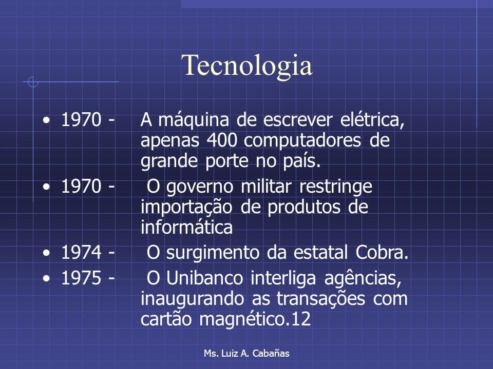 Tecnologia1970 - A máquina de escrever elétrica, apenas 400 computadores de grande porte no país.