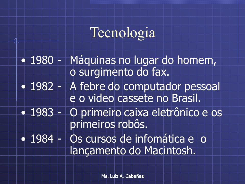Tecnologia 1980 - Máquinas no lugar do homem, o surgimento do fax.