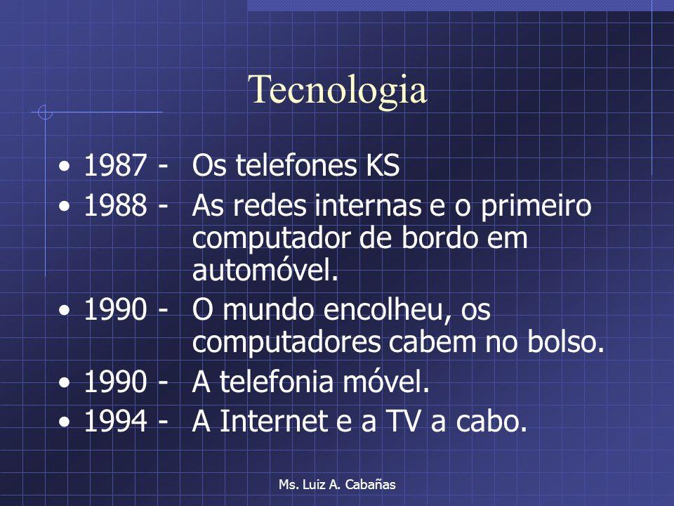Tecnologia 1987 - Os telefones KS