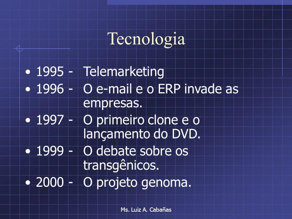 Tecnologia 1995 - Telemarketing