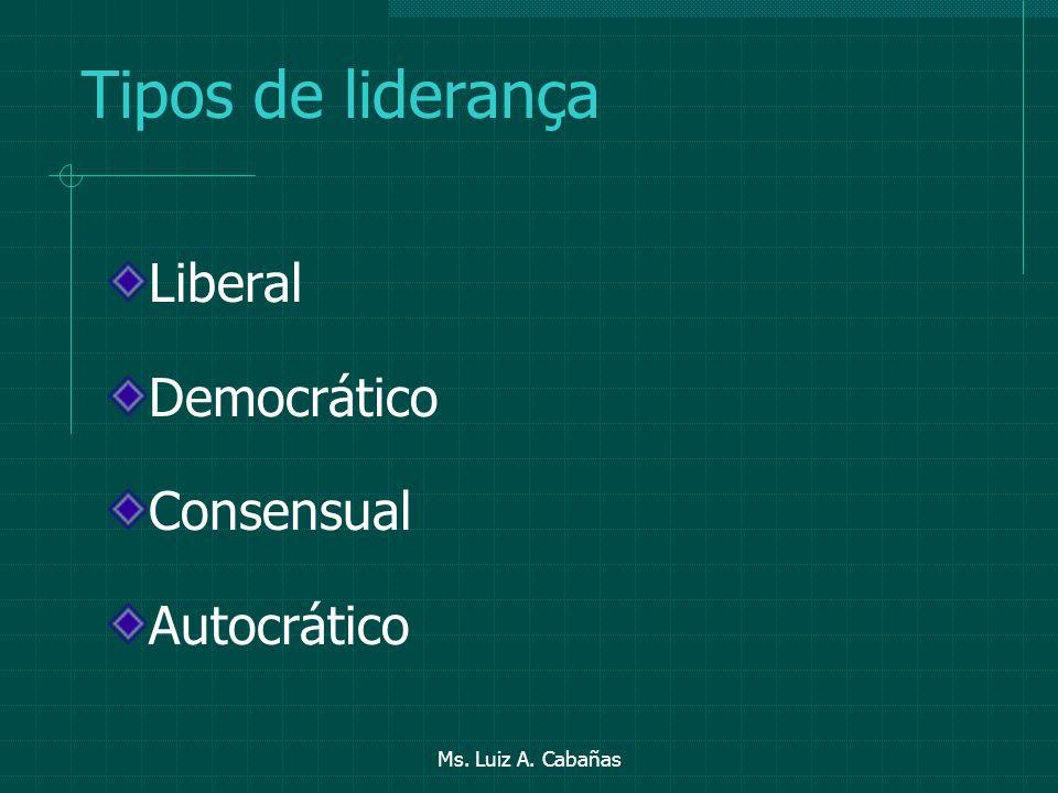 Tipos de liderança Liberal Democrático Consensual Autocrático