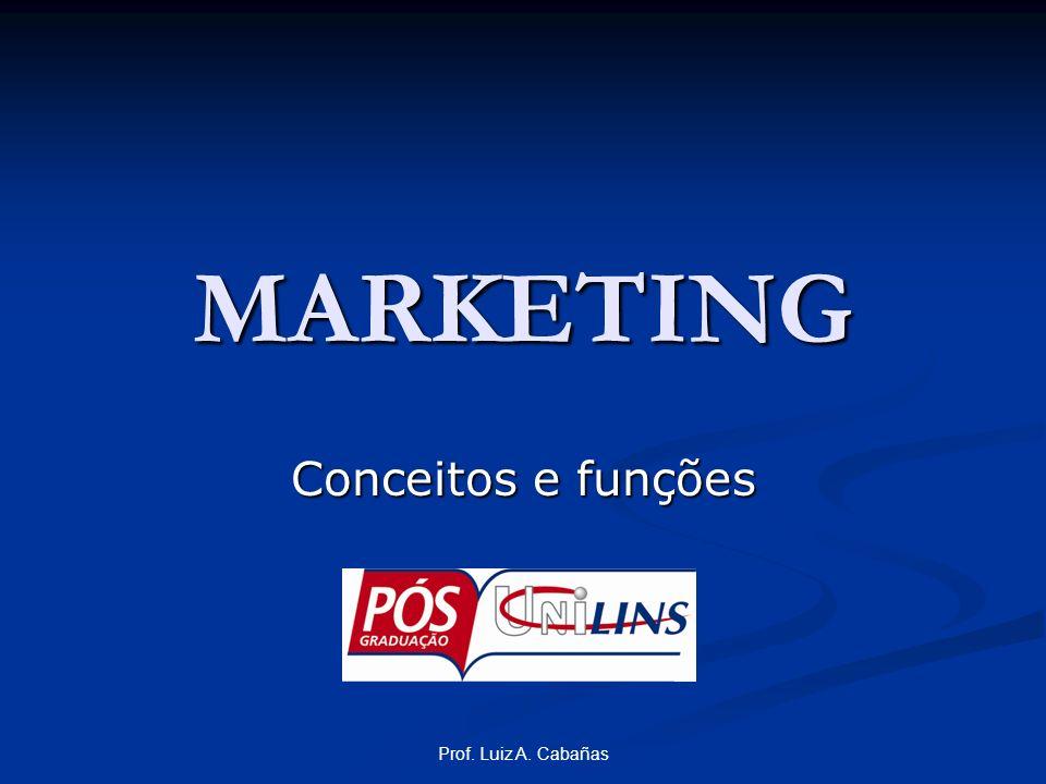 MARKETING Conceitos e funções Prof. Luiz A. Cabañas