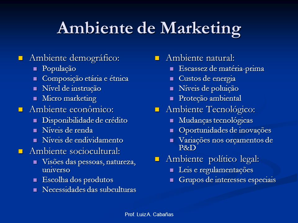 Ambiente de Marketing Ambiente demográfico: Ambiente econômico: