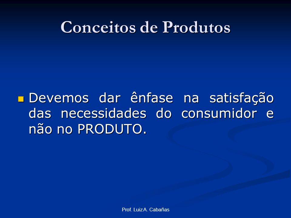 Conceitos de ProdutosDevemos dar ênfase na satisfação das necessidades do consumidor e não no PRODUTO.