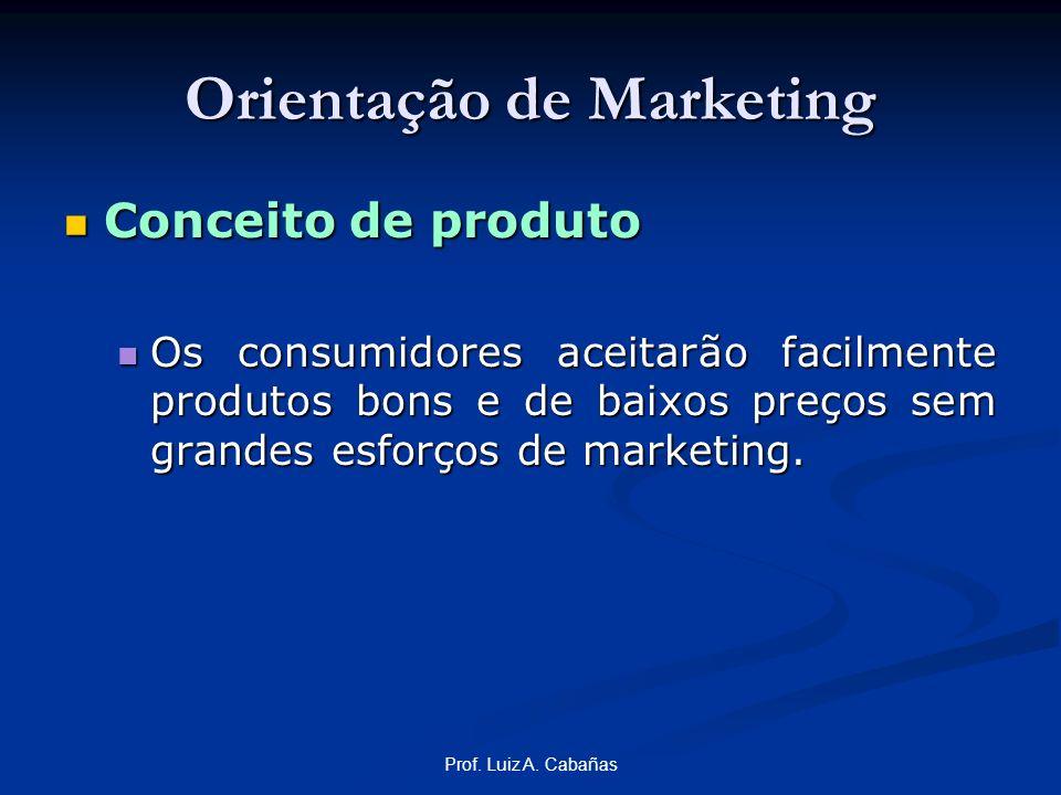 Orientação de Marketing