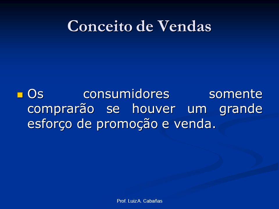 Conceito de Vendas Os consumidores somente comprarão se houver um grande esforço de promoção e venda.