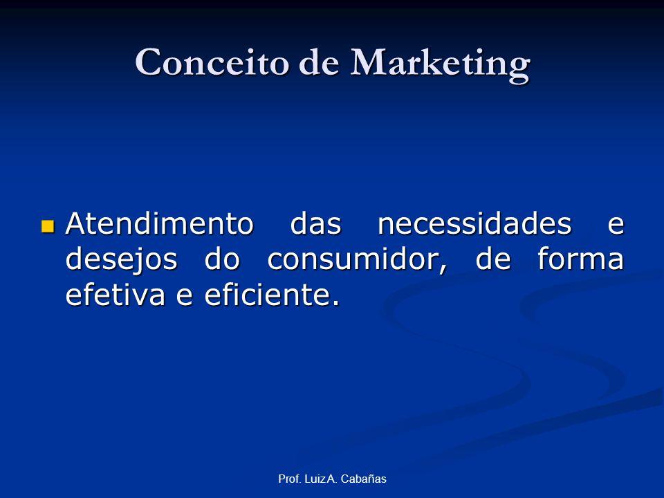 Conceito de Marketing Atendimento das necessidades e desejos do consumidor, de forma efetiva e eficiente.