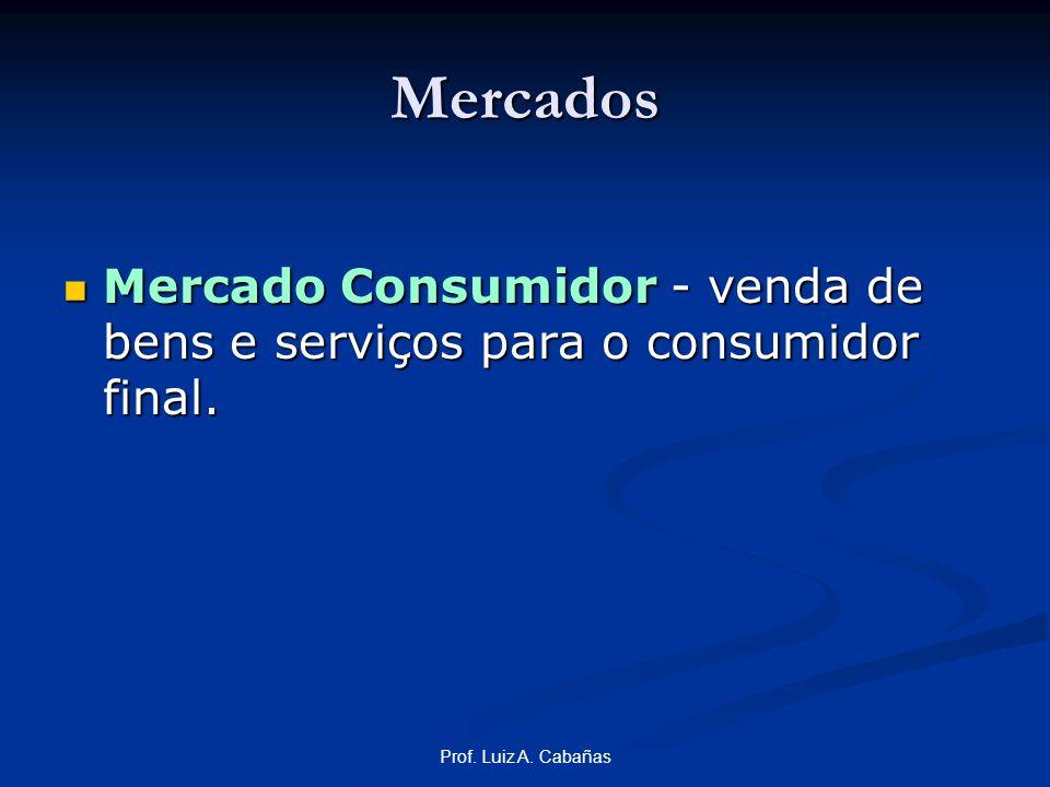 MercadosMercado Consumidor - venda de bens e serviços para o consumidor final.