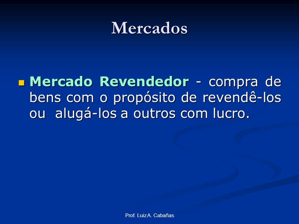 MercadosMercado Revendedor - compra de bens com o propósito de revendê-los ou alugá-los a outros com lucro.