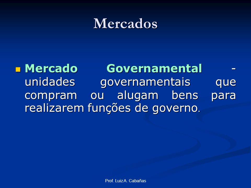 MercadosMercado Governamental - unidades governamentais que compram ou alugam bens para realizarem funções de governo.
