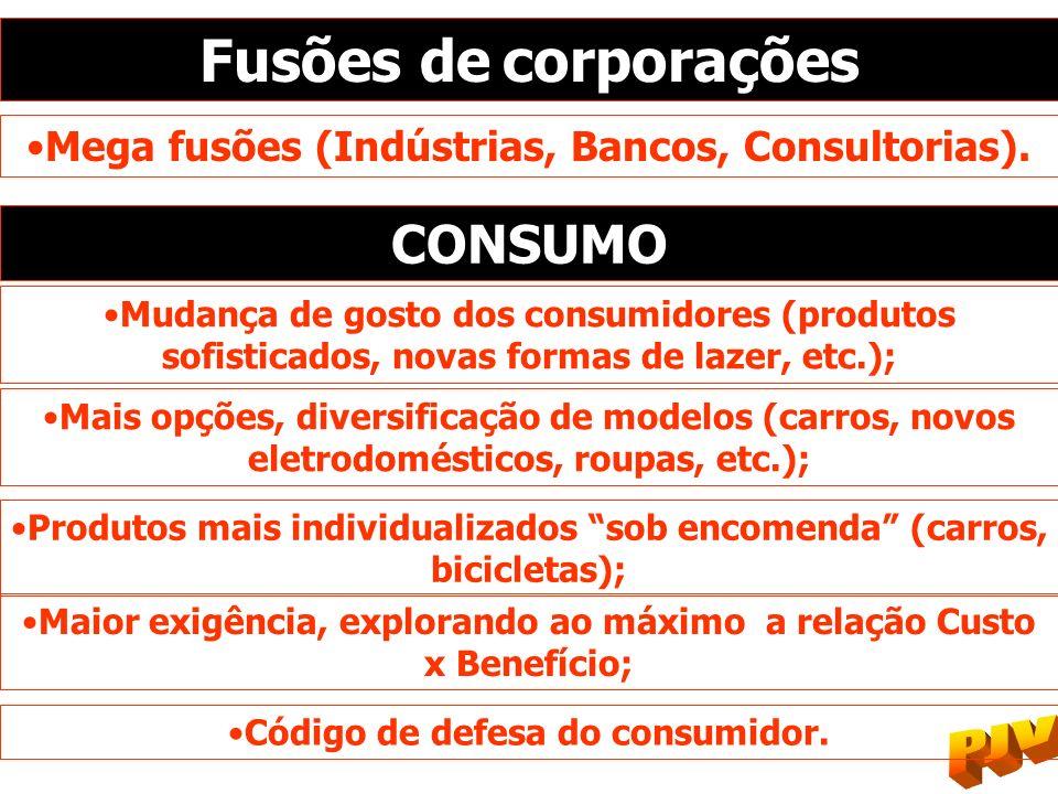 Fusões de corporações CONSUMO