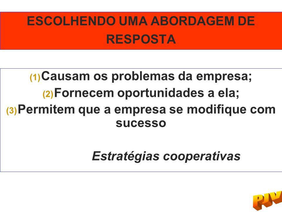 ESCOLHENDO UMA ABORDAGEM DE RESPOSTA