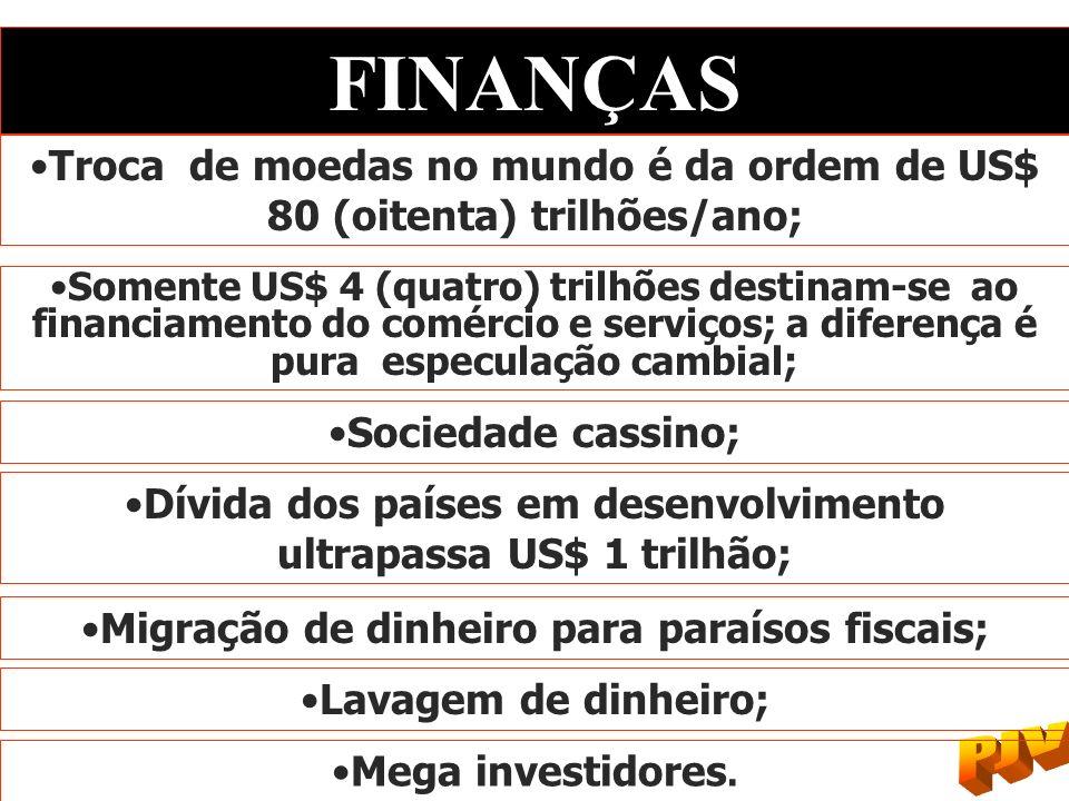 FINANÇAS Troca de moedas no mundo é da ordem de US$ 80 (oitenta) trilhões/ano;