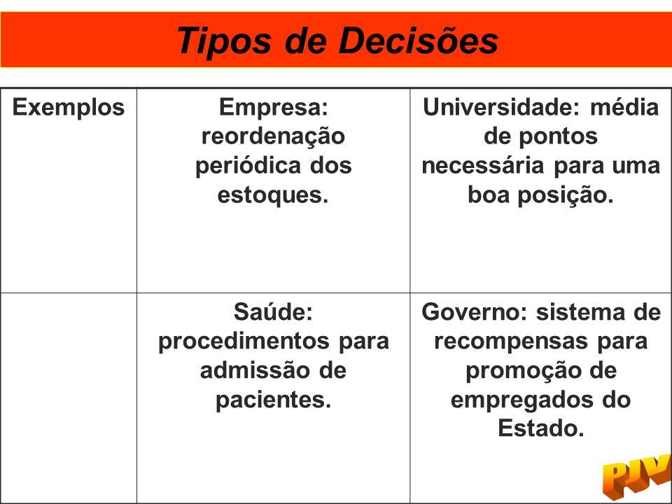 Tipos de Decisões Exemplos
