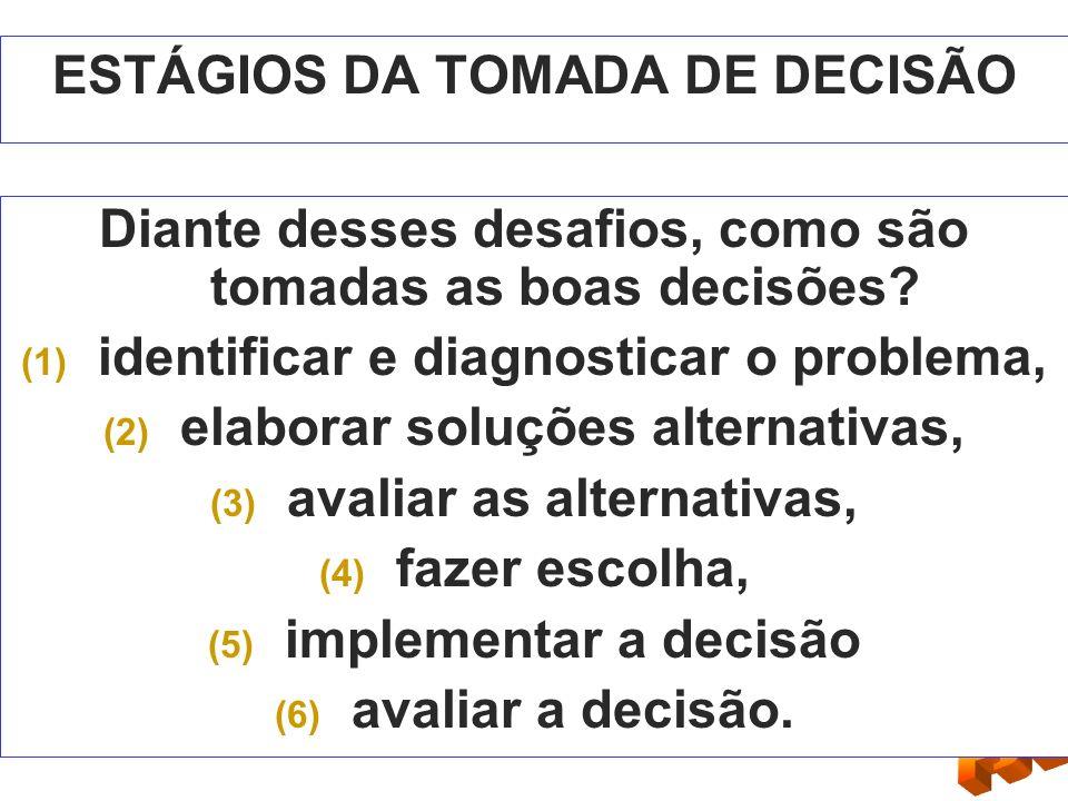 ESTÁGIOS DA TOMADA DE DECISÃO