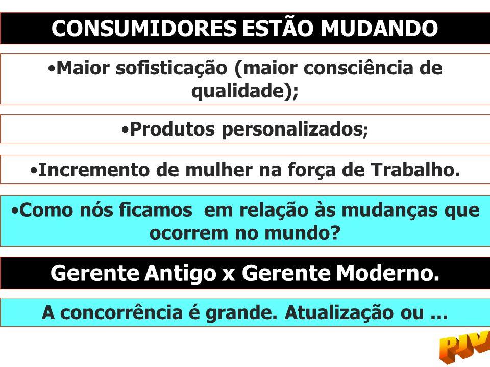CONSUMIDORES ESTÃO MUDANDO Gerente Antigo x Gerente Moderno.