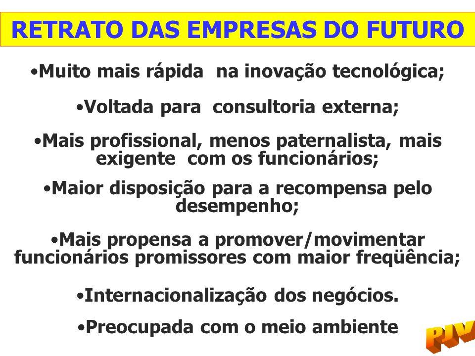 RETRATO DAS EMPRESAS DO FUTURO