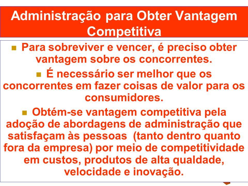 Administração para Obter Vantagem Competitiva