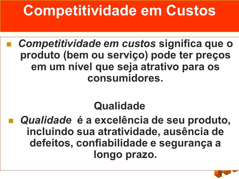 Competitividade em Custos