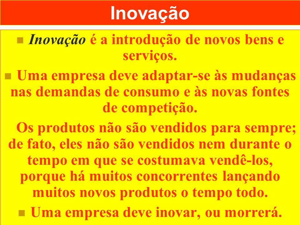 Inovação Inovação é a introdução de novos bens e serviços.
