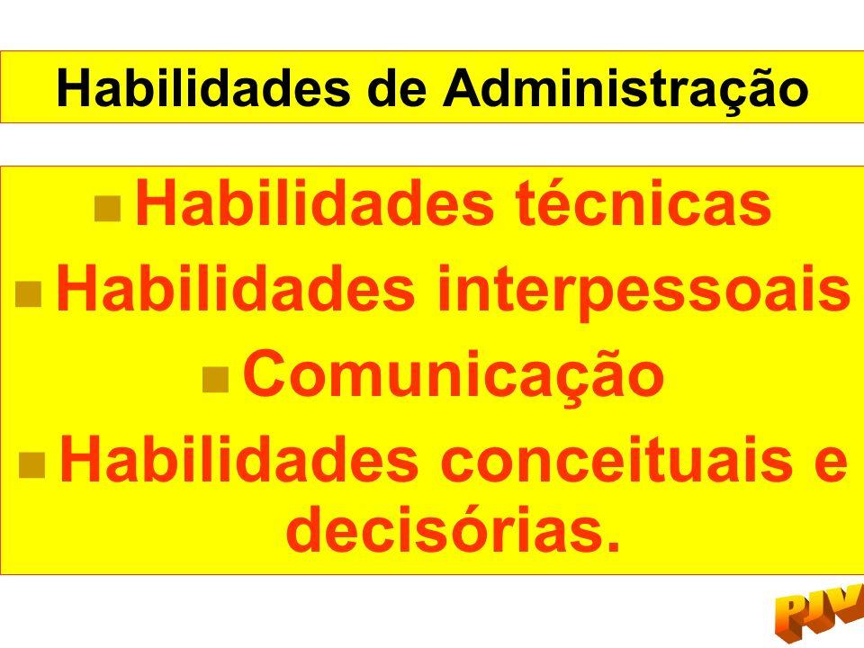 Habilidades de Administração
