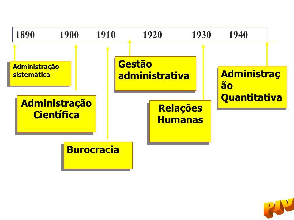 Administração Científica Relações Humanas