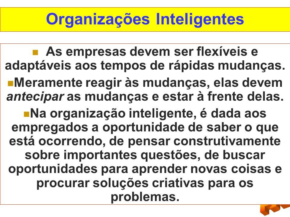 Organizações Inteligentes