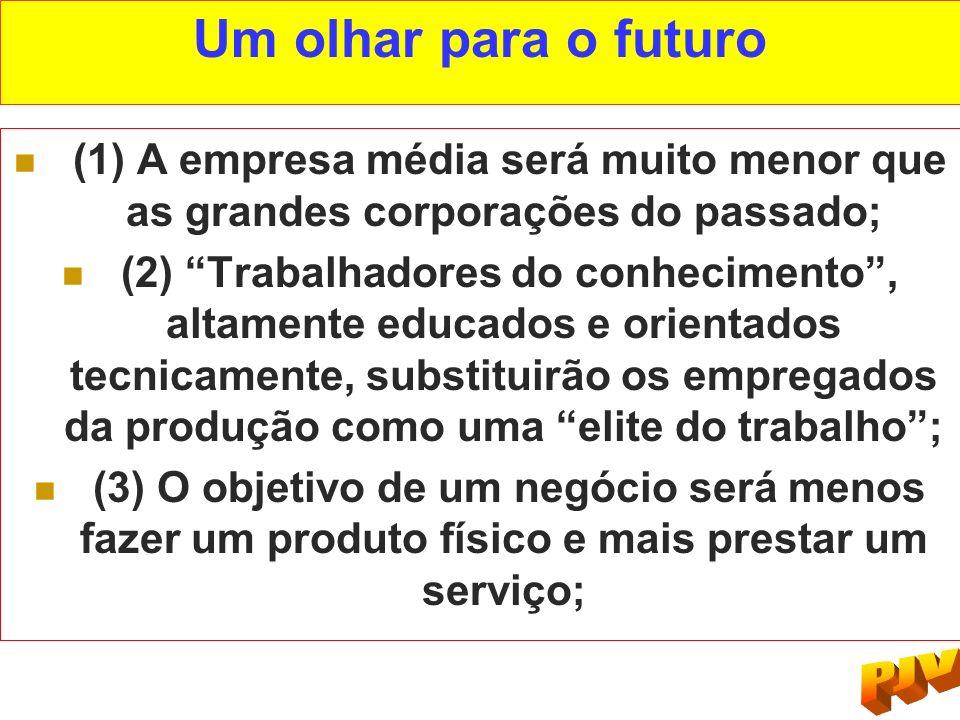 Um olhar para o futuro (1) A empresa média será muito menor que as grandes corporações do passado;