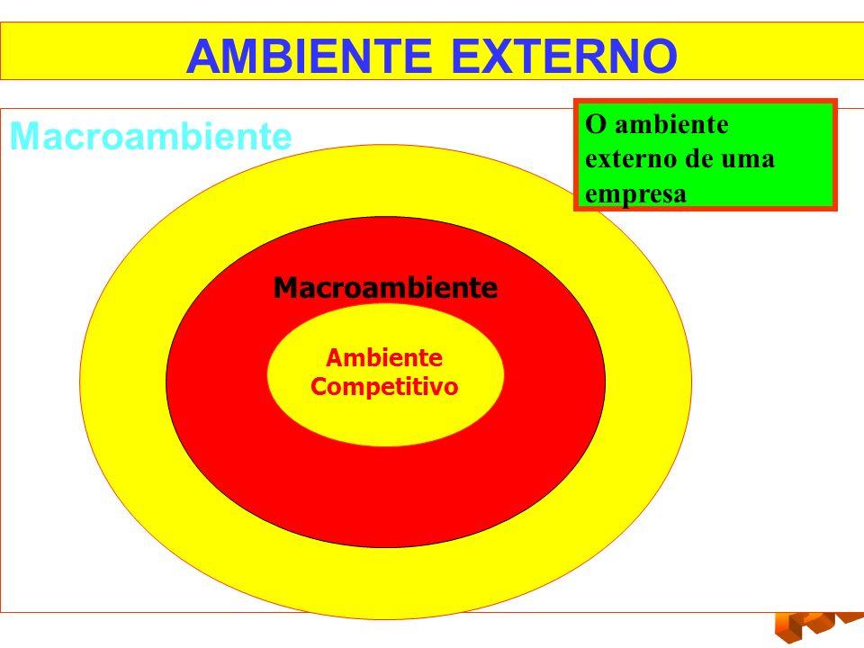 AMBIENTE EXTERNO Macroambiente O ambiente externo de uma empresa