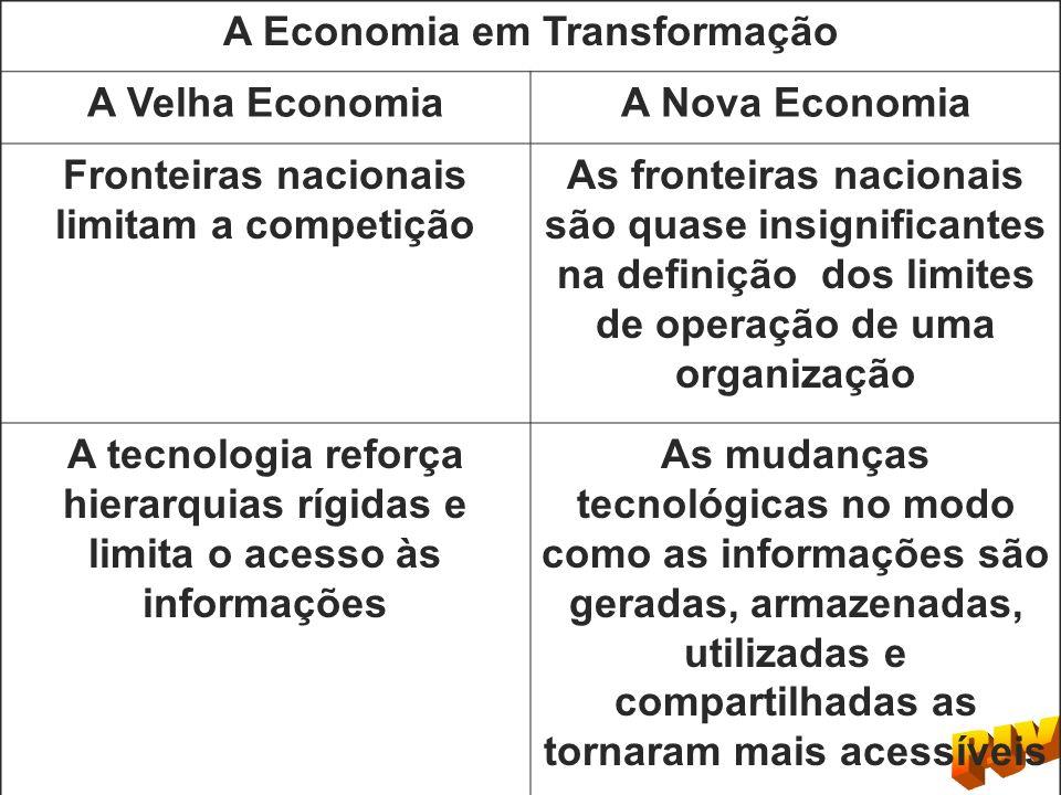 A Economia em Transformação Fronteiras nacionais limitam a competição