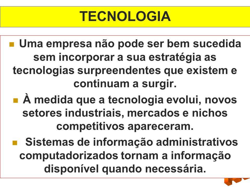 TECNOLOGIA Uma empresa não pode ser bem sucedida sem incorporar a sua estratégia as tecnologias surpreendentes que existem e continuam a surgir.