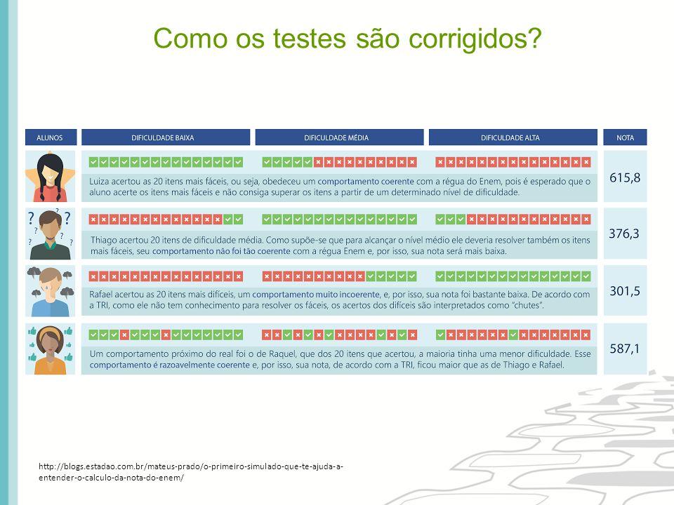 Como os testes são corrigidos