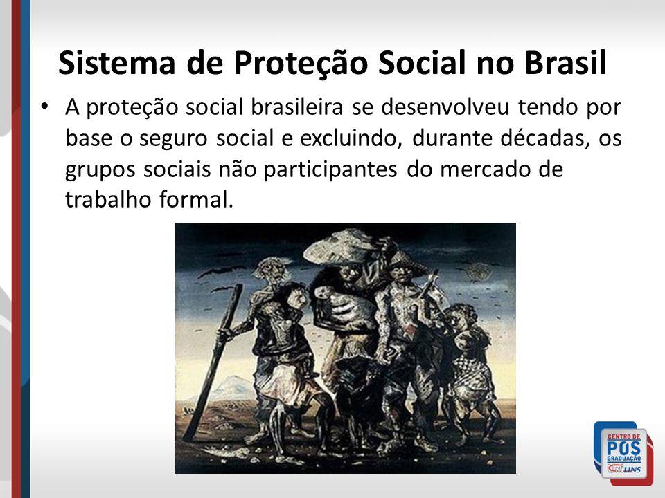 Sistema de Proteção Social no Brasil