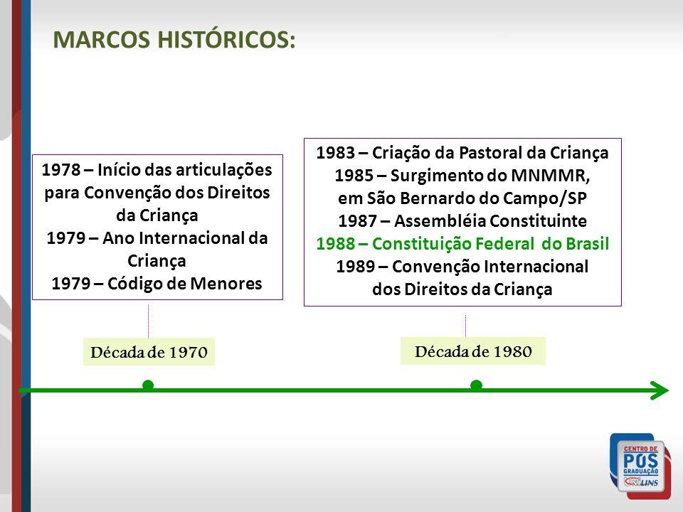MARCOS HISTÓRICOS: 1983 – Criação da Pastoral da Criança