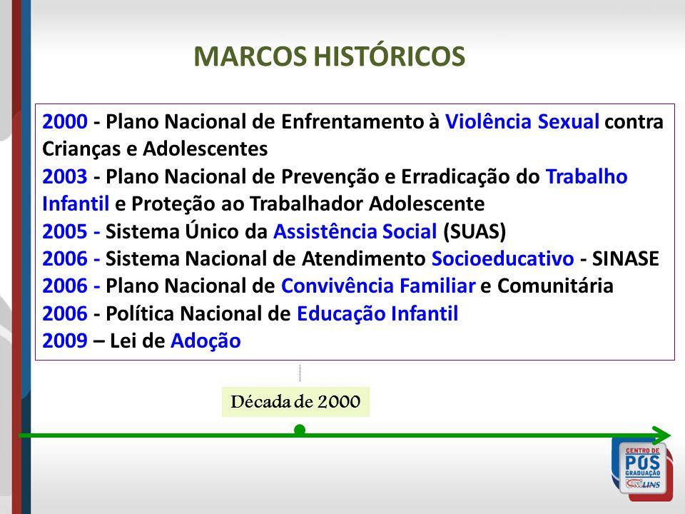 MARCOS HISTÓRICOS 2000 - Plano Nacional de Enfrentamento à Violência Sexual contra Crianças e Adolescentes.