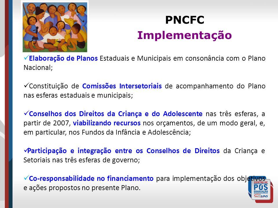 PNCFC Implementação. Elaboração de Planos Estaduais e Municipais em consonância com o Plano Nacional;
